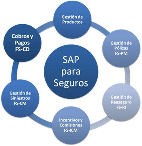 SAP Fico, S4 Hana - Finance And SAP Mdg Lead resume in New